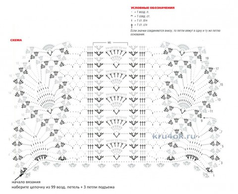 схема вязания ажурного палантина