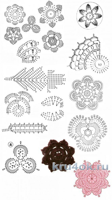 Платье для девочки в стиле ирландского кружева вязание и схемы вязания