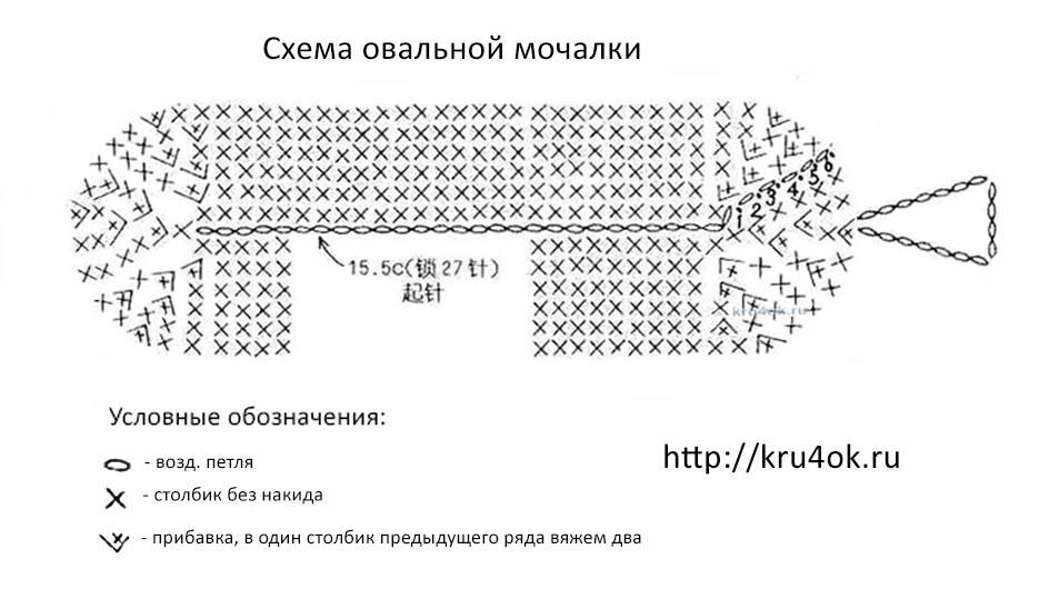 20 моделей мочалок крючком с вытянутыми петлями с описанием и схемами