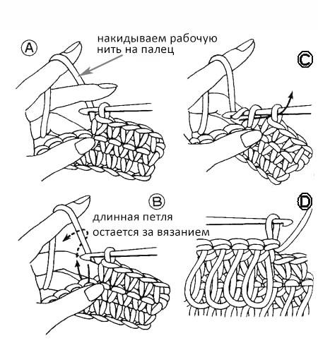 схема вязания вытянутых петель