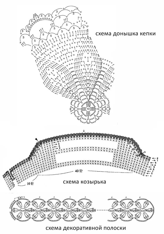 Козырек на кепку крючком схема