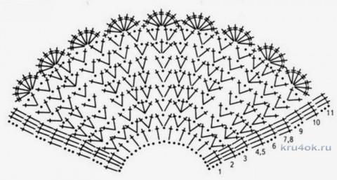 Детское платье крючком. Работа Натальи вязание и схемы вязания