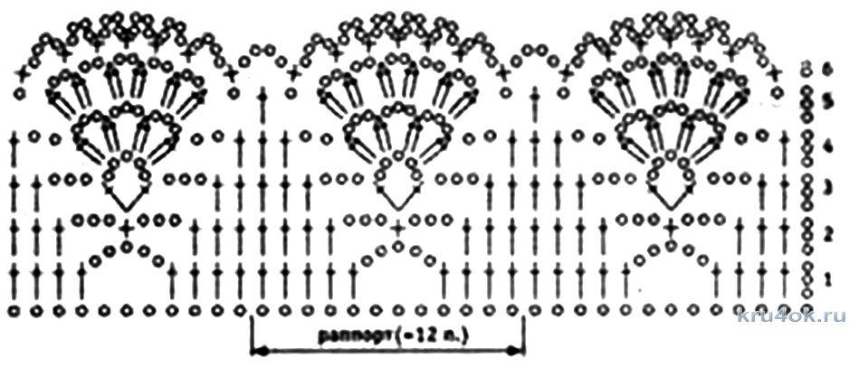 346Схемы вязания крючком рюшей и воланов