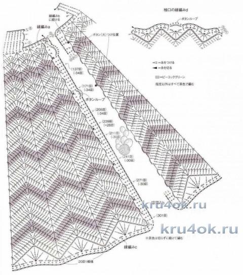 Летний костюм зигзагами Миссони. Работа Елены  Шевчук вязание и схемы вязания
