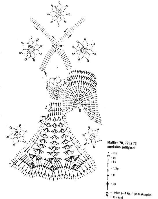 Ангел крючком, более 30 схем вязания со схемами и видео