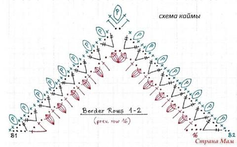 схемы вязания бактуса