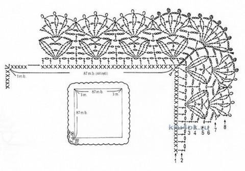 Схемы вязания пледа: