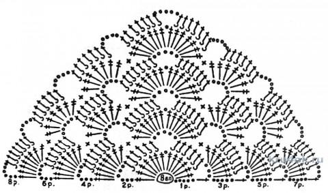 Две шали крючком. Работы Галины Коржуновой вязание и схемы вязания