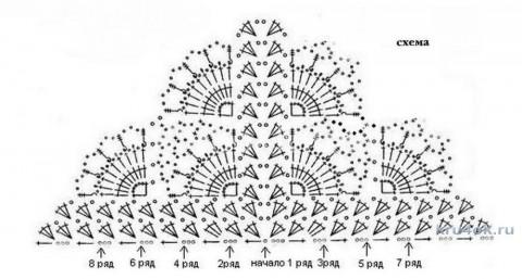 Вязаный бактус крючком. Работа Мухиной Ольги вязание и схемы вязания