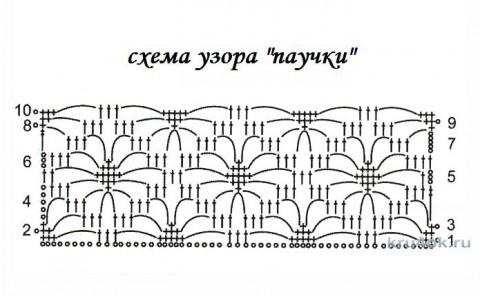 Женское болеро крючком. Работа Елены Шляковой вязание и схемы вязания
