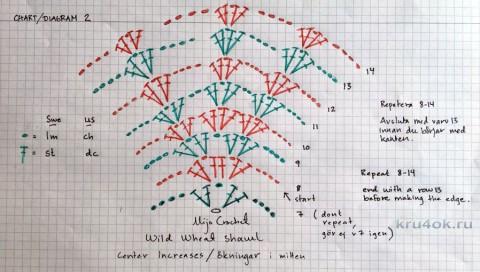 Бактус крючком. Работа Мухиной Ольги вязание и схемы вязания