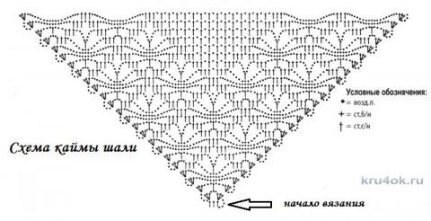 Красная шаль крючком. Работа Елены Шляковой вязание и схемы вязания