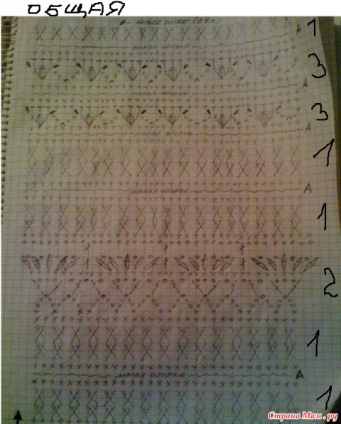 схема вязания юбки Пагода крючком