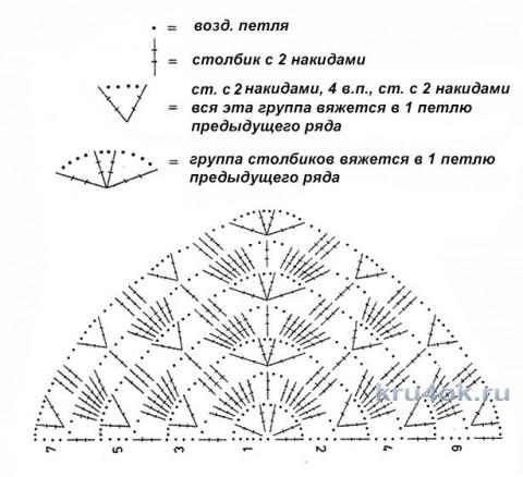 Бактус Цветущая фуксия. Работа Мухиной Ольги вязание и схемы вязания