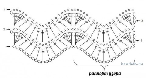 Вязаный крючком палантин. Работа Мухиной Ольги вязание и схемы вязания