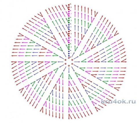 Схема вязания самого простого круглого коврика