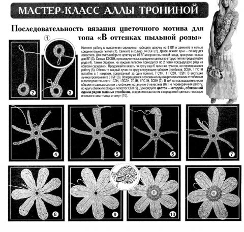 ирландское кружево, схемы вязания