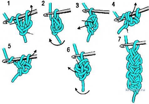 Блуза Летний рассвет в технике ирландского кружева. Работа Елены Павленко вязание и схемы вязания