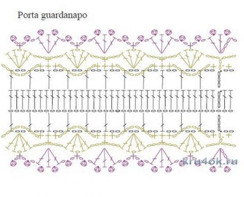 Столовый набор Прованс крючком. Работа Alise Crochet вязание и схемы вязания
