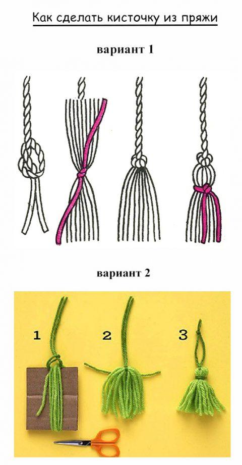 Как сделать кисточку из ниток на капюшоне