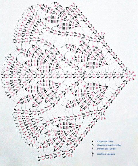 Шаль Дубовые листья, схема вязания