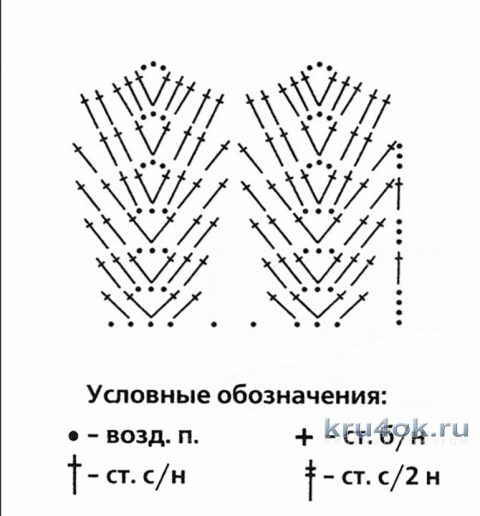 Кофта Ракушка узором зиг- заг от мастерицы Эльвиры Вязаловой вязание и схемы вязания
