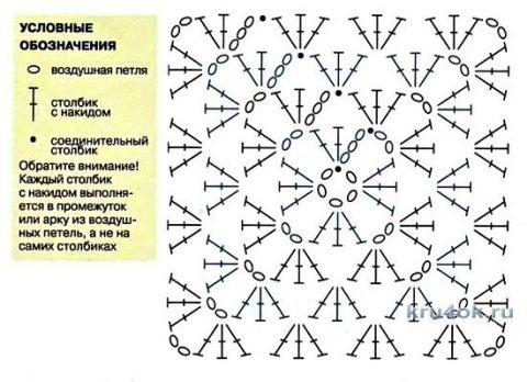 Комфортер Жираф - игрушка крючком. Работа Мухиной Ольги вязание и схемы вязания