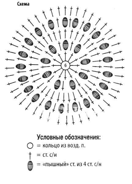 Схема вязания берета для женщин