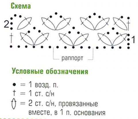 схема берета крючком
