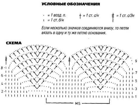 Схема вязания болеро