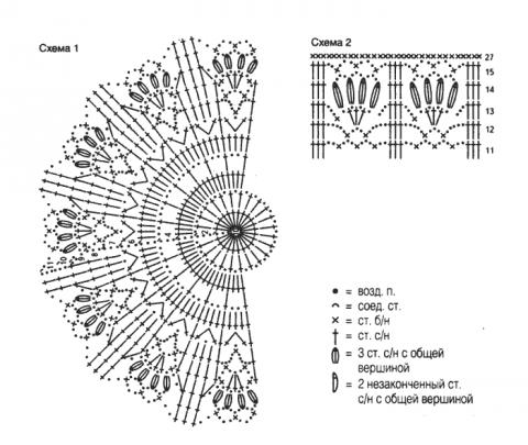Схема вязания крючком летней шапочки