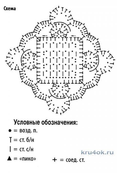 Ажурное платье из мотивов крючком вязание и схемы вязания
