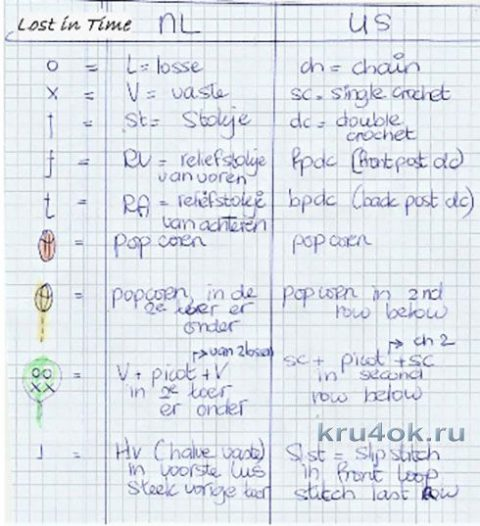 Бактус крючком с меховыми хвостиками. Работа Мухиной Ольги вязание и схемы вязания