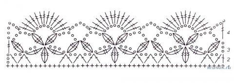 Детские платья крючком. Работы zaverolga вязание и схемы вязания