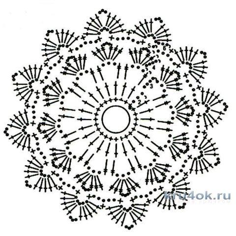 Летняя ажурная кофта из мотивов крючком. Работа Ксении вязание и схемы вязания