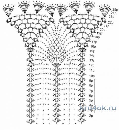 Подвенечное платье крючком. Работа Людмилы Петровой вязание и схемы вязания