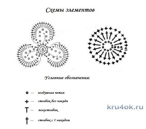 Сережки крючком. Работа Елены Шляковой вязание и схемы вязания