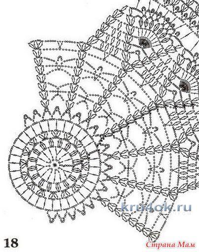 Вязаная крючком скатерть Очарование. Работа Людмилы Петровой вязание и схемы вязания