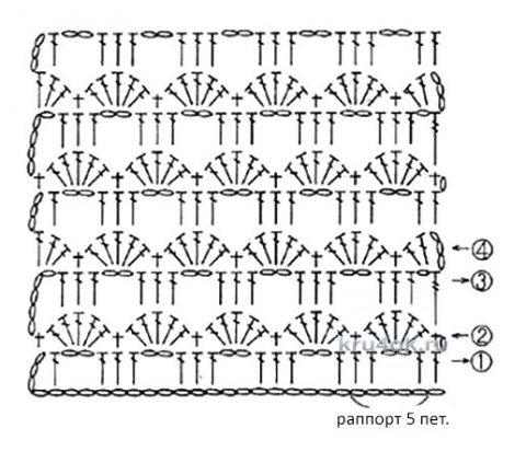 схема вязания ажурного жакета для женщин