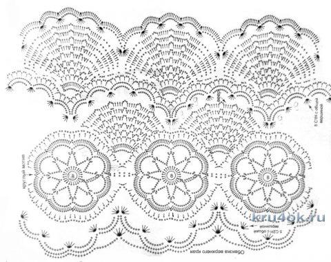 Женский ажурный кардиган. Работа Петровой Виктории вязание и схемы вязания