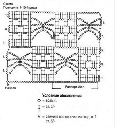 схема вязания и описание ажурной туники для полных