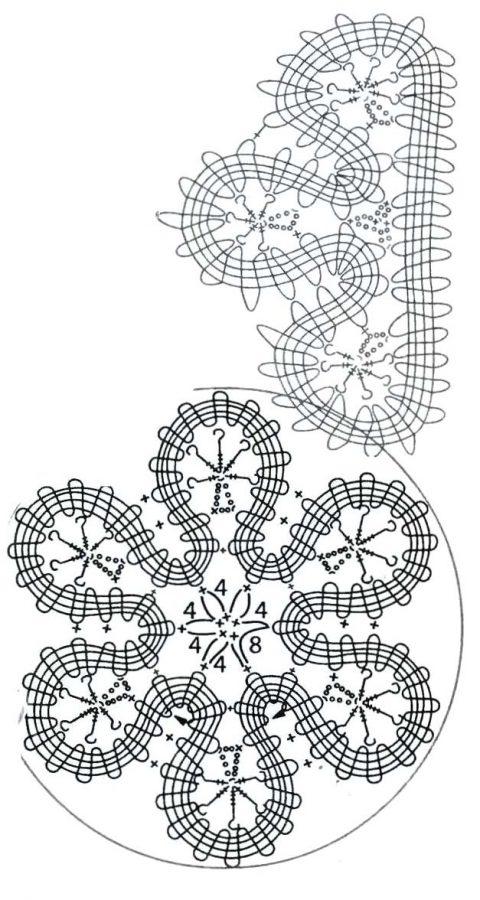 Схемы вязания тесьмы в технике брюггское кружево: