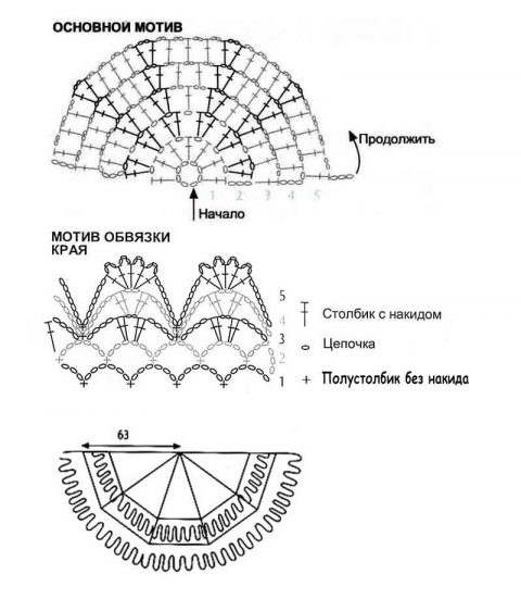 Схема вязания для начинающих