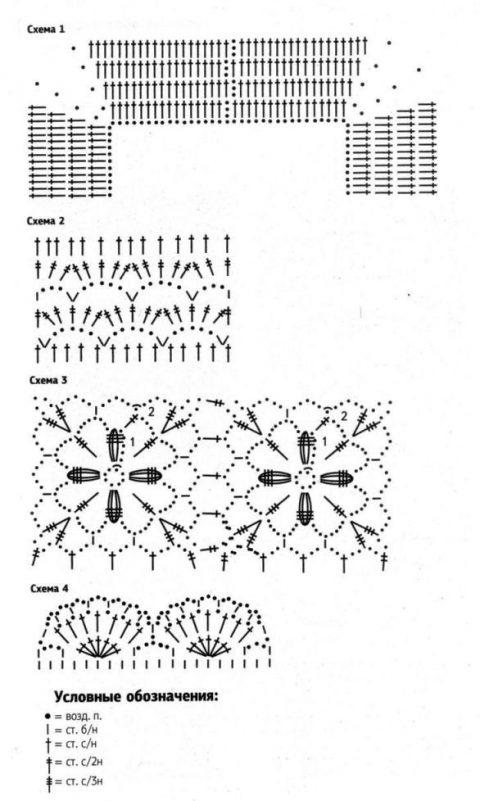 Схема детского кардигана крючком