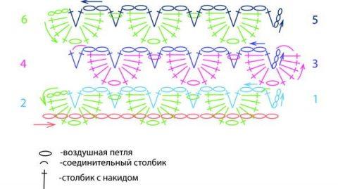схема ажурной туники для девочки