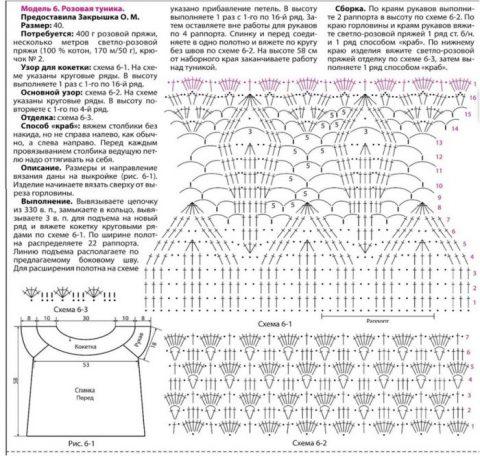 описание и схема ажурной туники