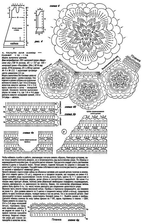 Описание и схемы вязания детского кардигана