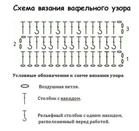 Схема вязания вафельного узора:
