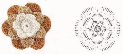 Объемные цветы, схемы вязания