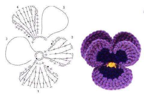 Схемы вязания фиалки, анютины глазки крючком